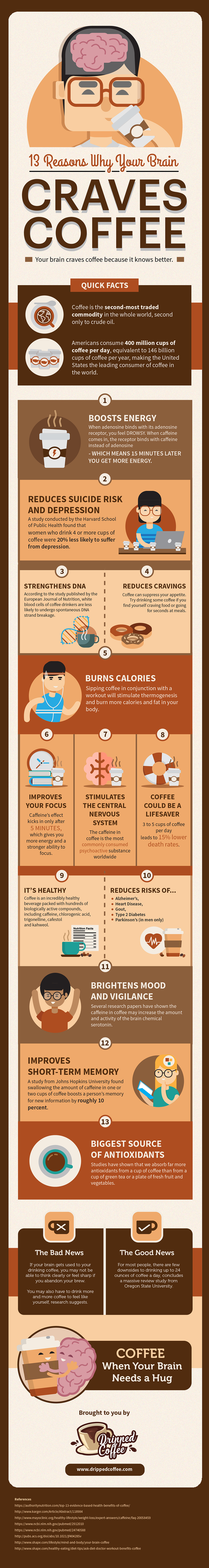13 Reasons Why Your Brain Craves Coffee [Infographic]