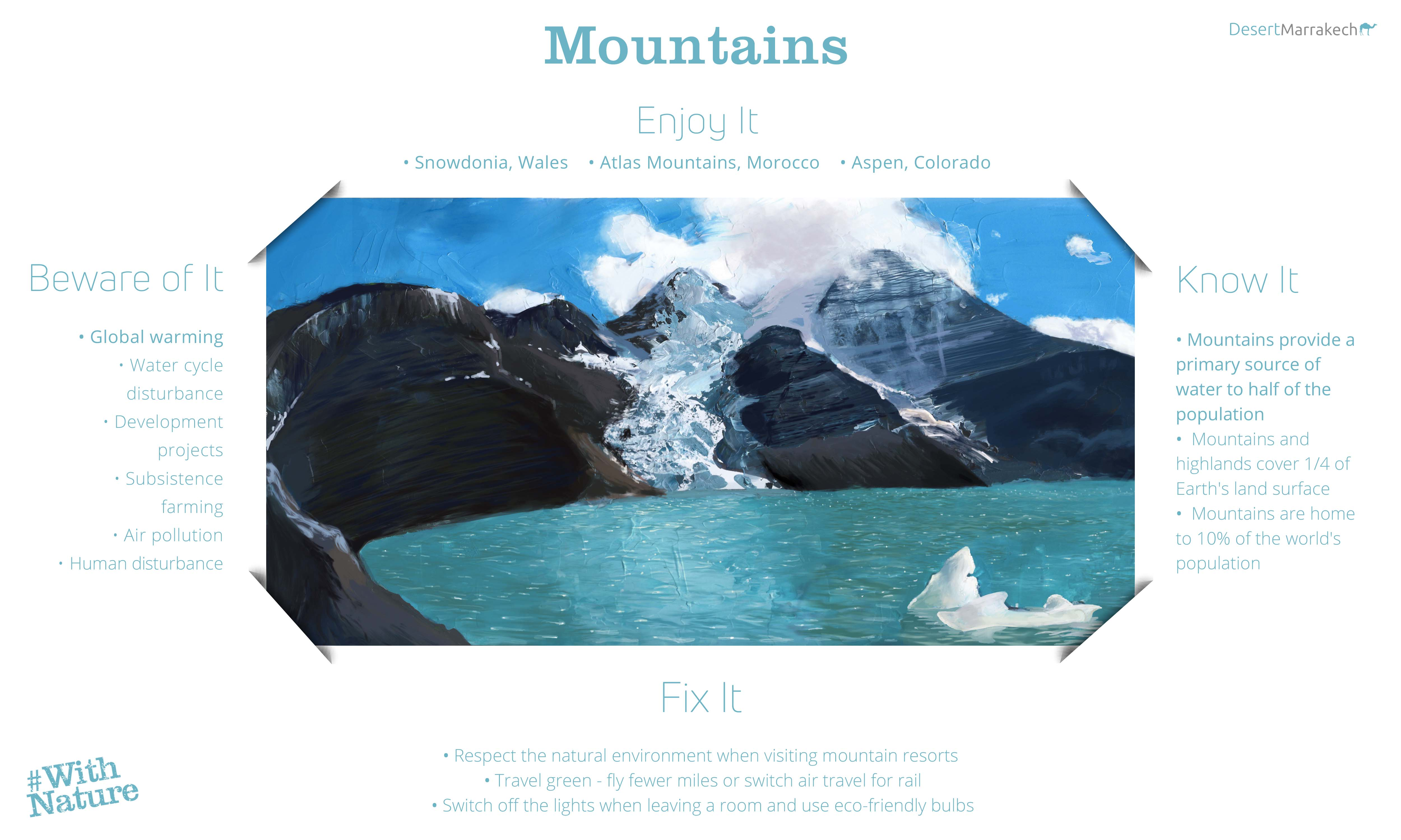World Environment Day Mountains Infographic