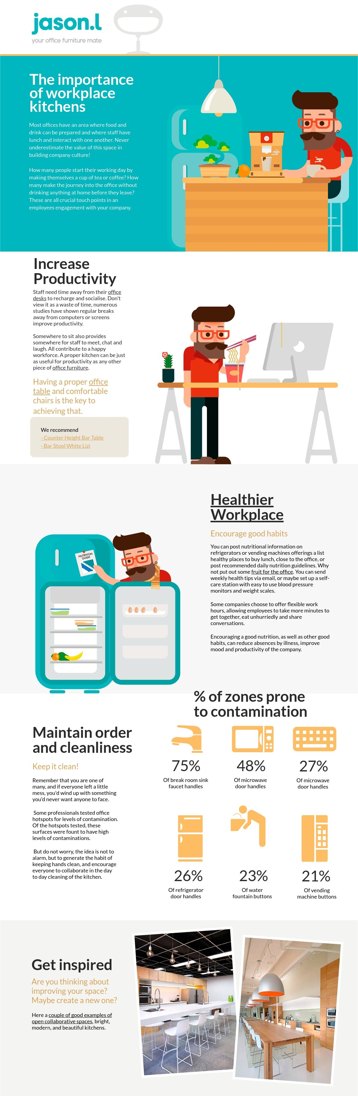 Importance Workplace Kitchens Big Infographic