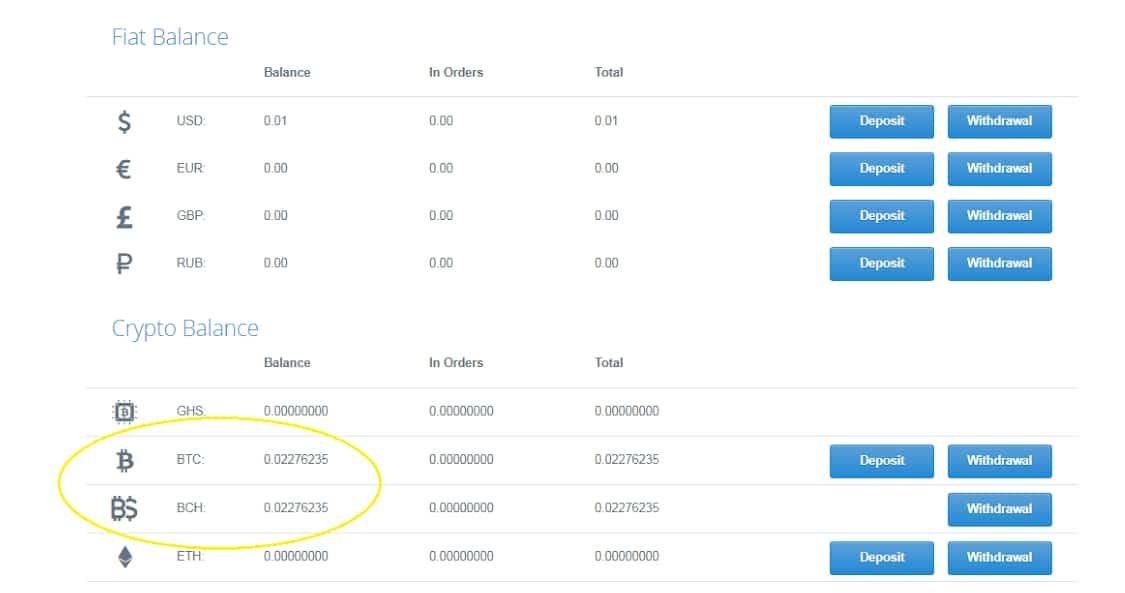 CEX.IO Bitcoin Cash Comparance Image