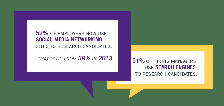 Social Media Recruitment Top Statistics Image