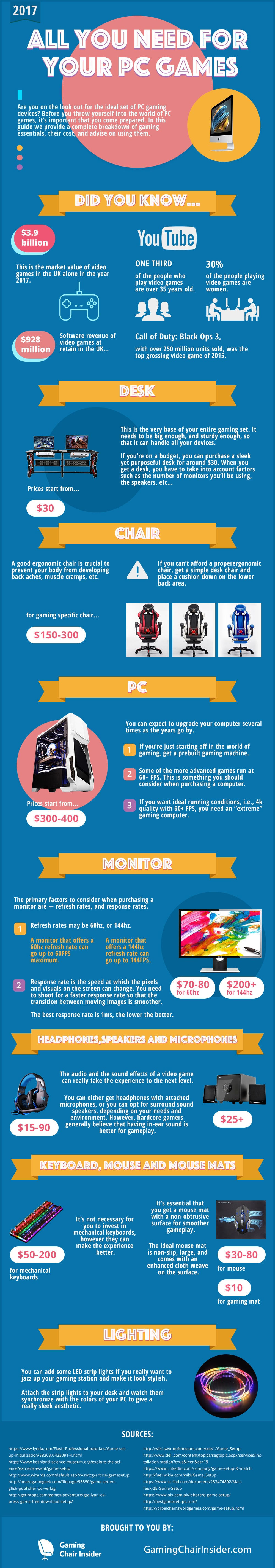 Gaming PC Setup Guide Infographic