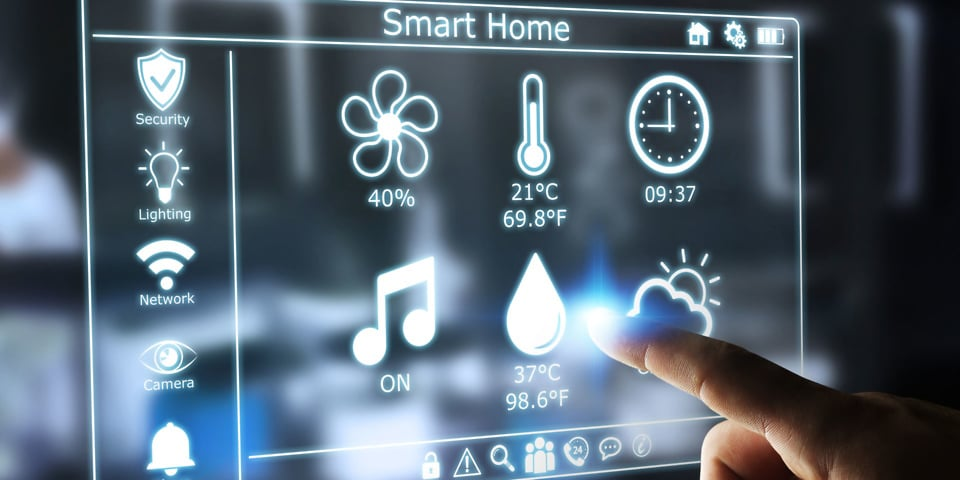 6 Ways Smart House Header Image