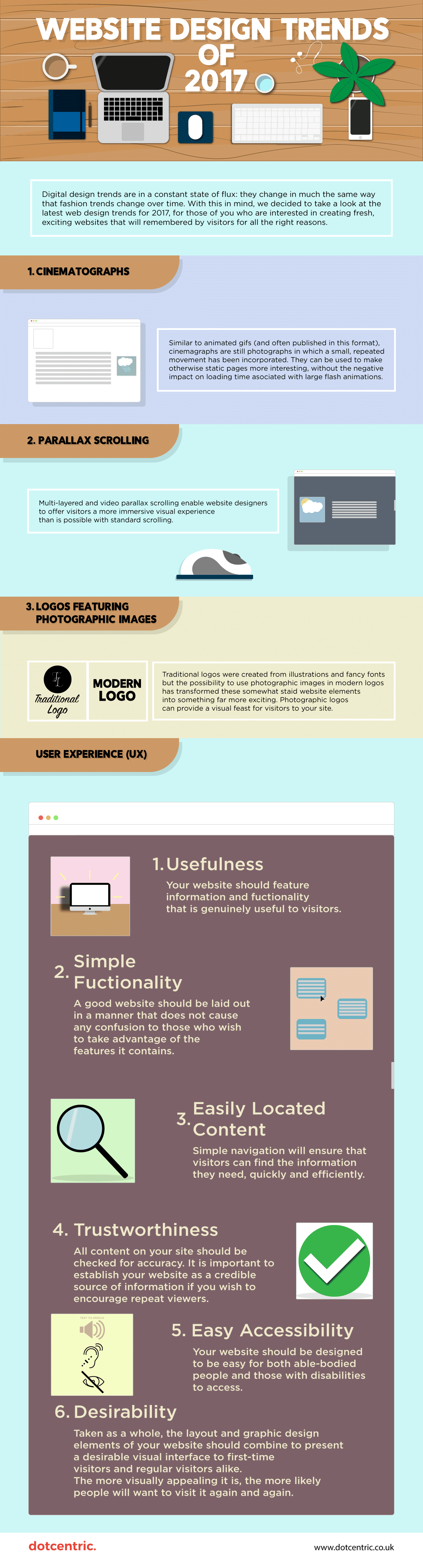 Design Trends Of 2017 Infographic