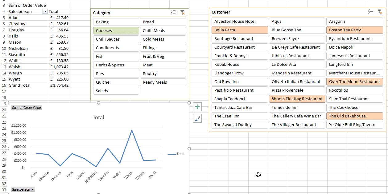 Pivot Excel Tutorial Article Image 10