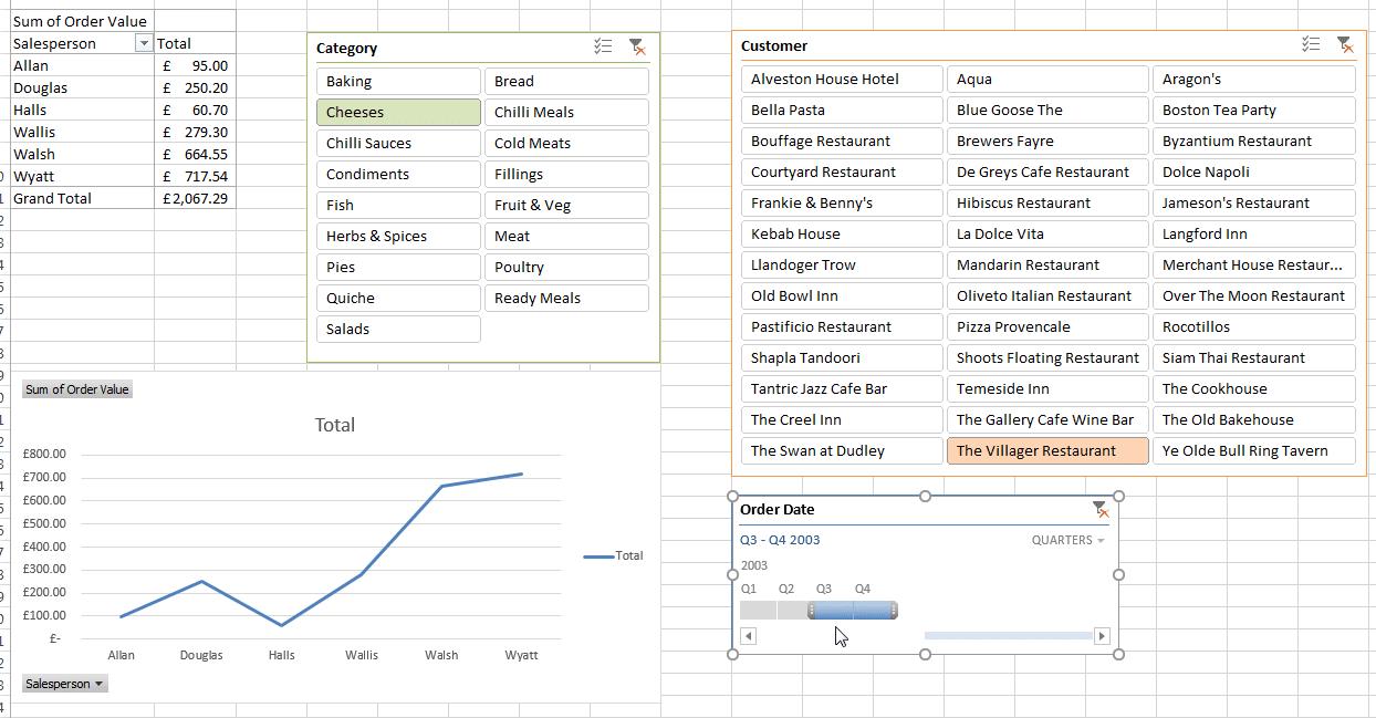 Pivot Excel Tutorial Article Image 11