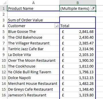 Pivot Excel Tutorial Article Image 5