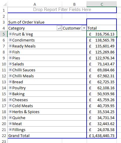 Pivot Excel Tutorial Article Image 6