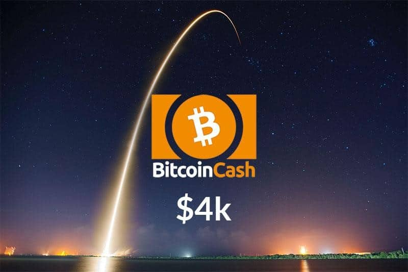 Why Bitcoin Cash Will Dominate In 2018