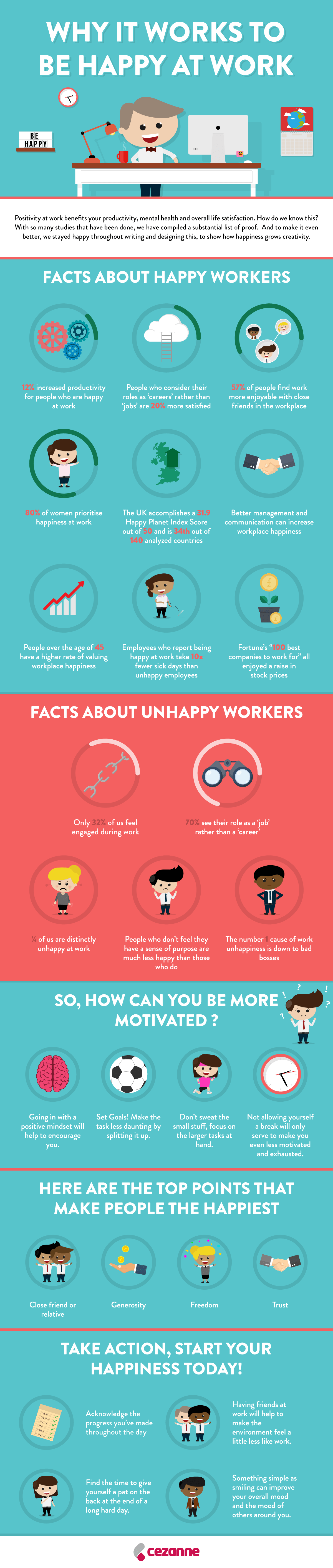 How To Happy Workforce Infographic