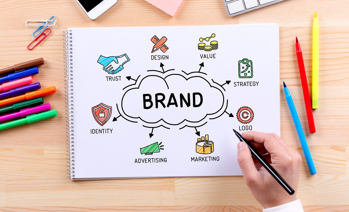 Brand Extension Guide Article Image