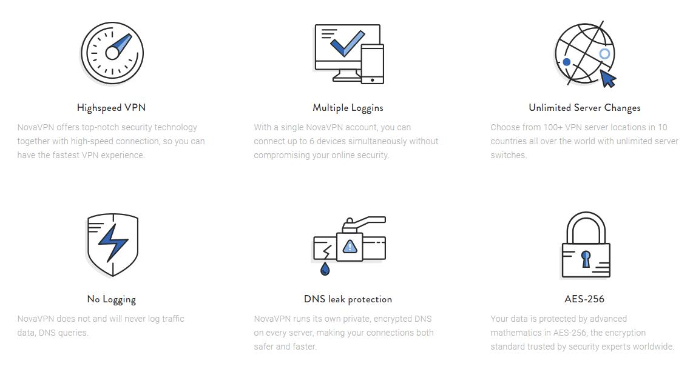 Nova VPN Review Features Article Image