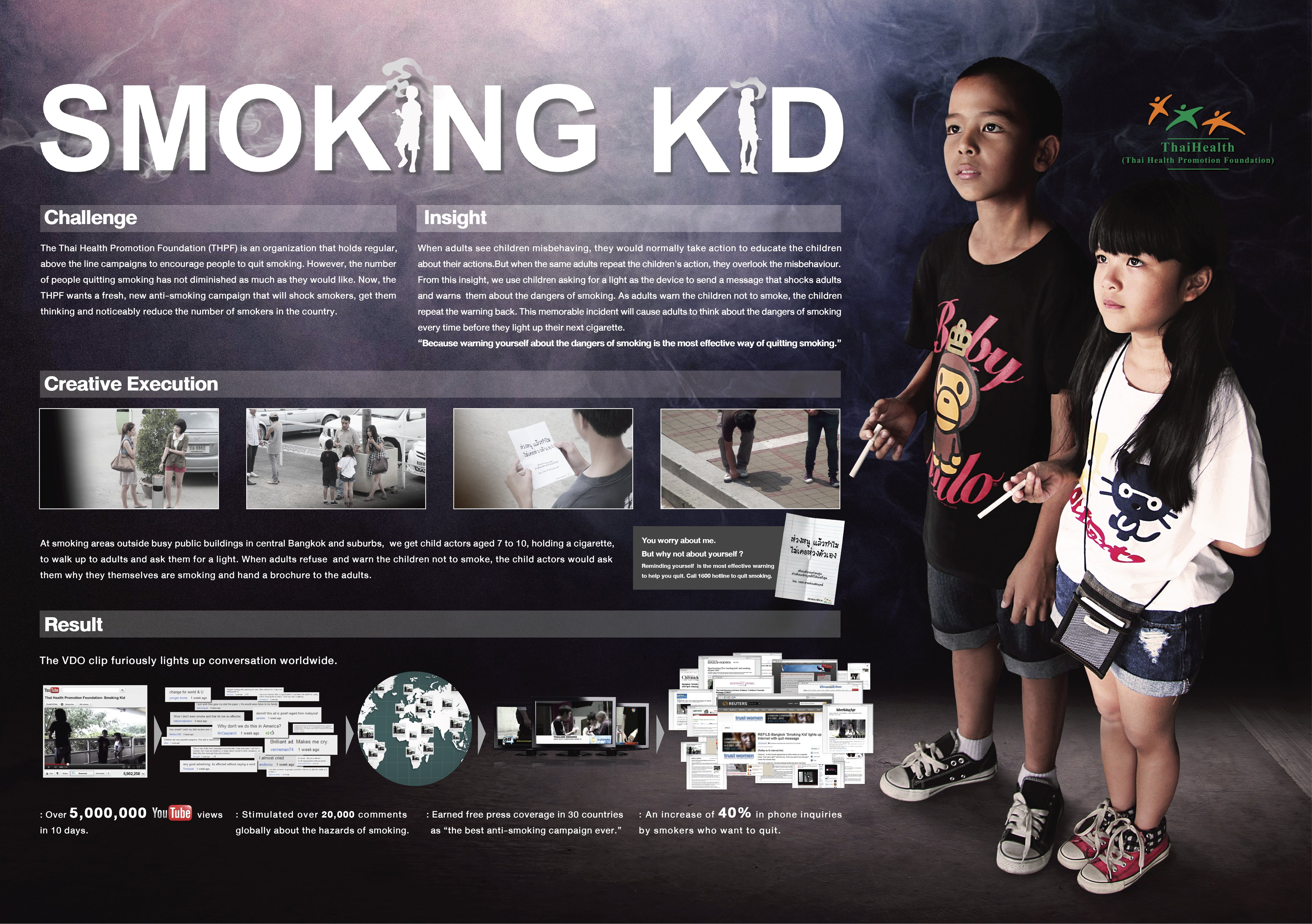Smoking Kid Campaign Article Image