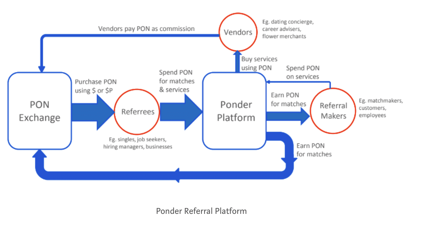 Blockchain Introductions Economy Article Image 2