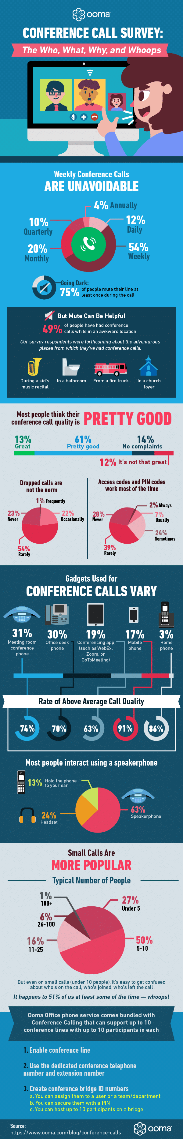 Conference Calls Guide Business Infographic
