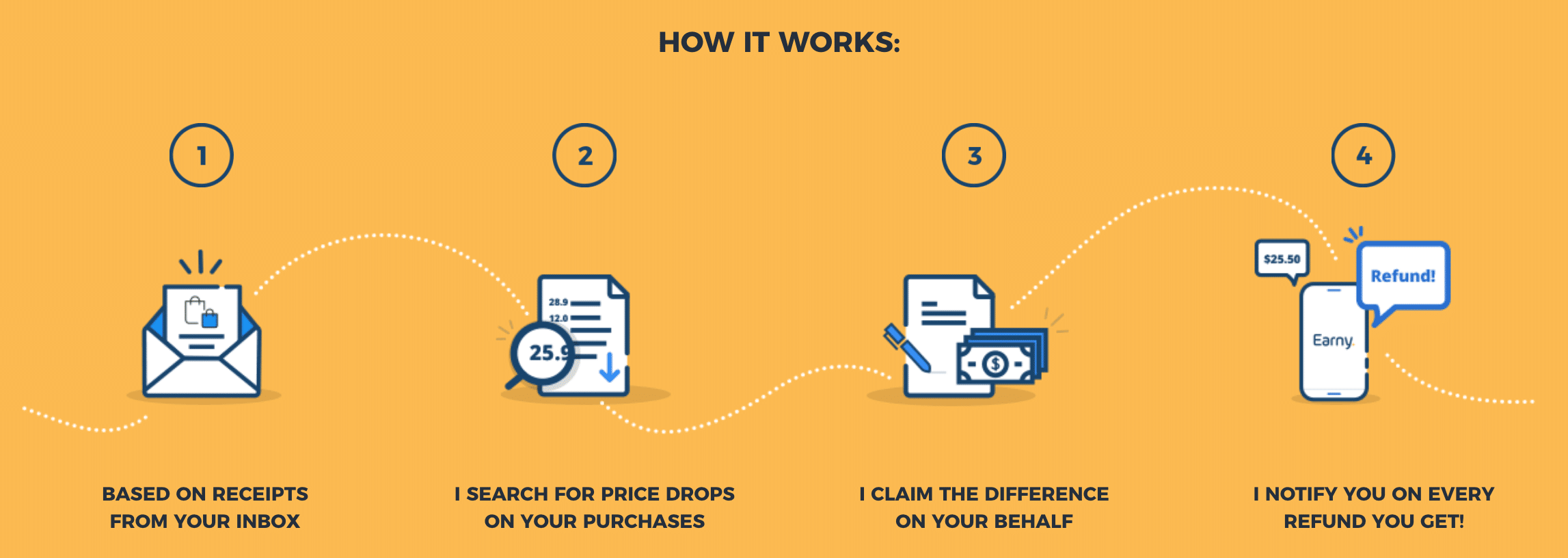 Making Money Online Article Image 16