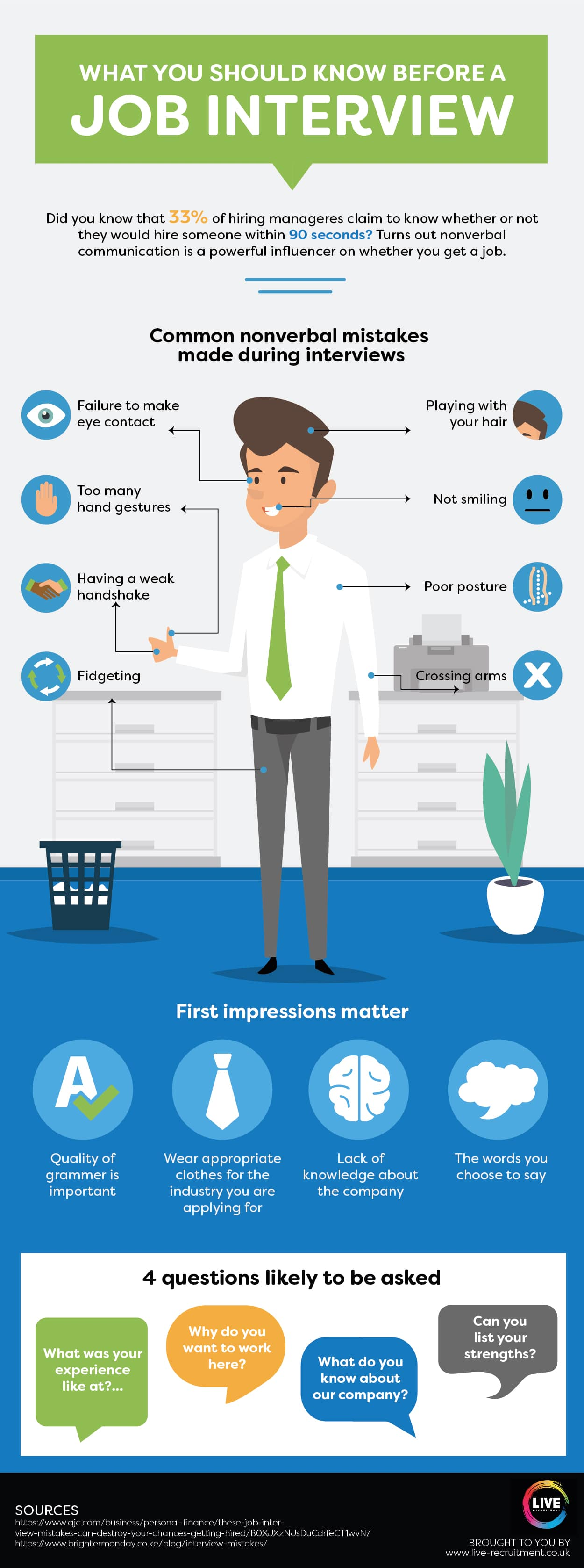 Tips Job Interview Infographic Image