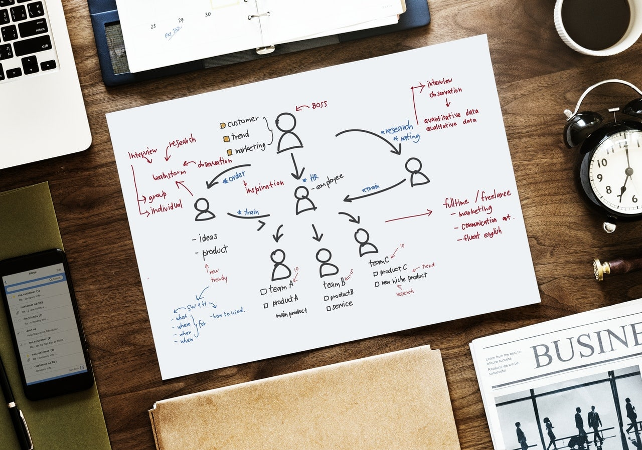 Business Compelling Content Article Image