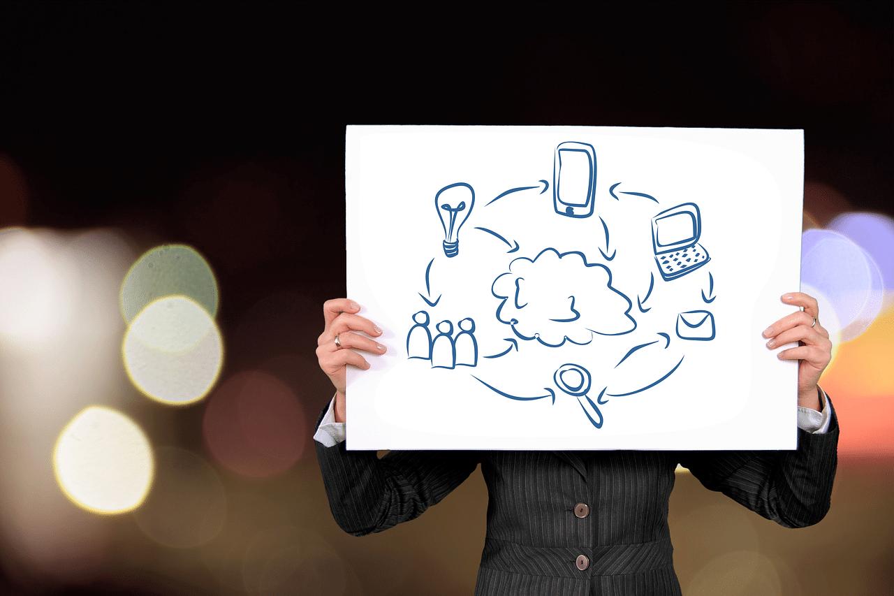 Marketing Social media Tips Article Image