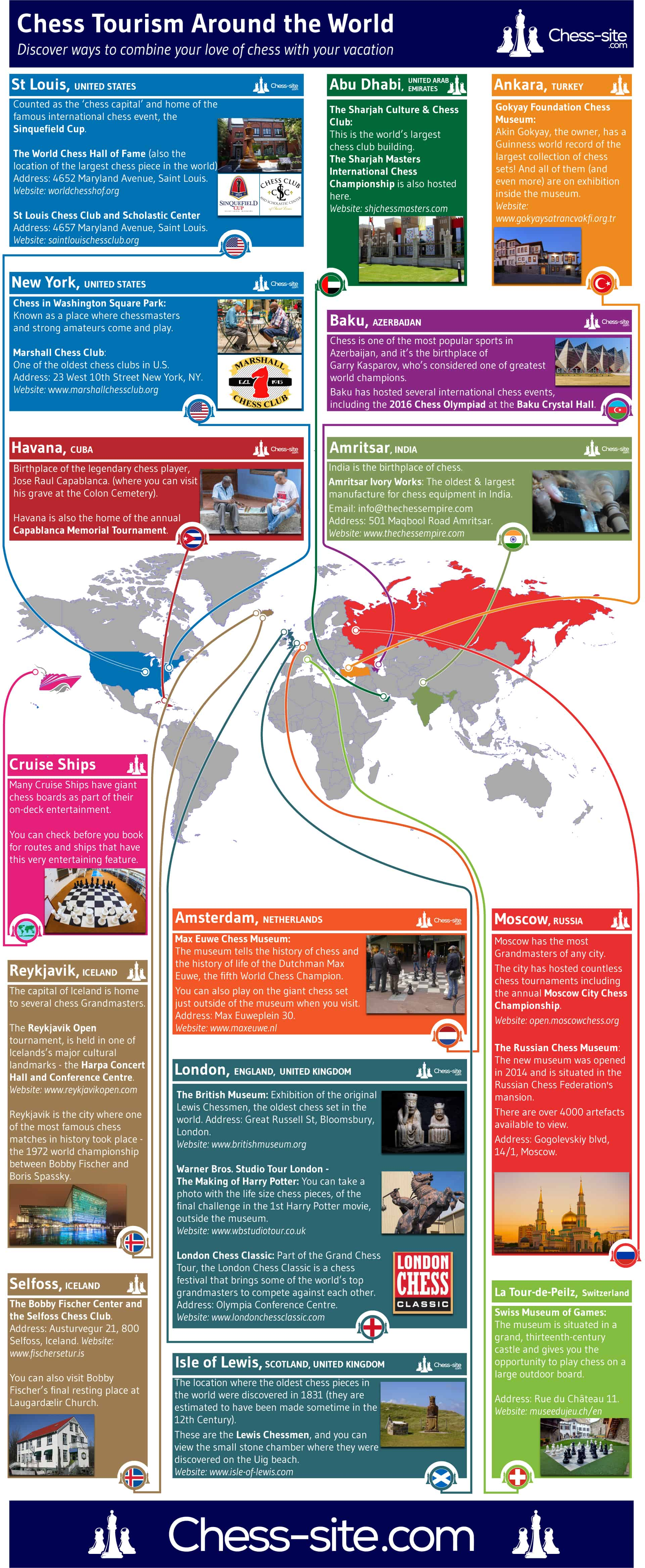 Chess Traveling Tourism Infographic Image