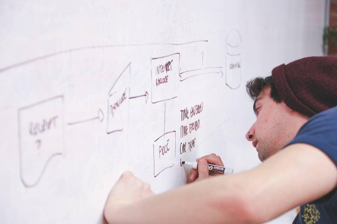 8 Mistakes Starting Startup Header Image
