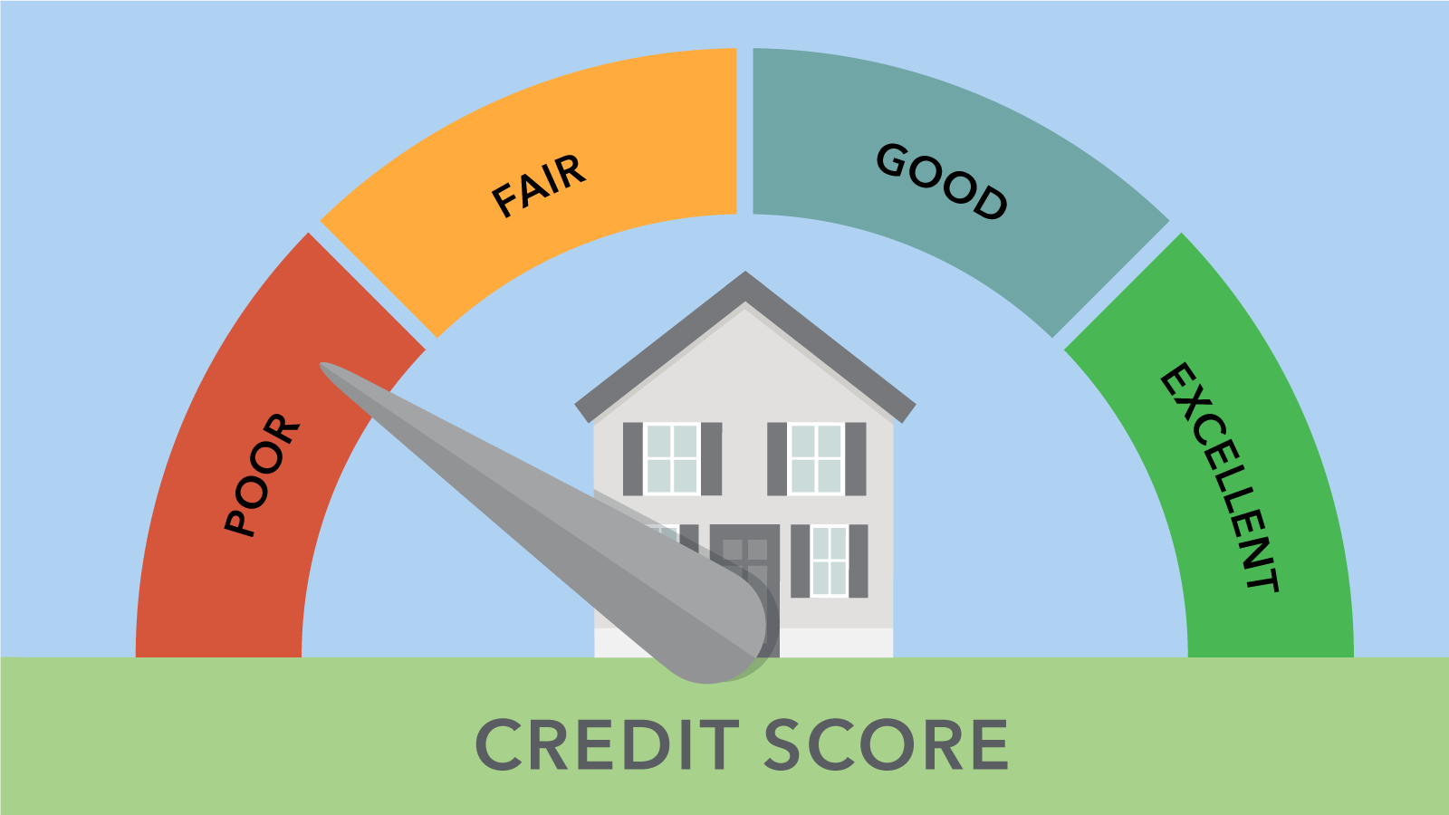 Credit Score Check Header Image