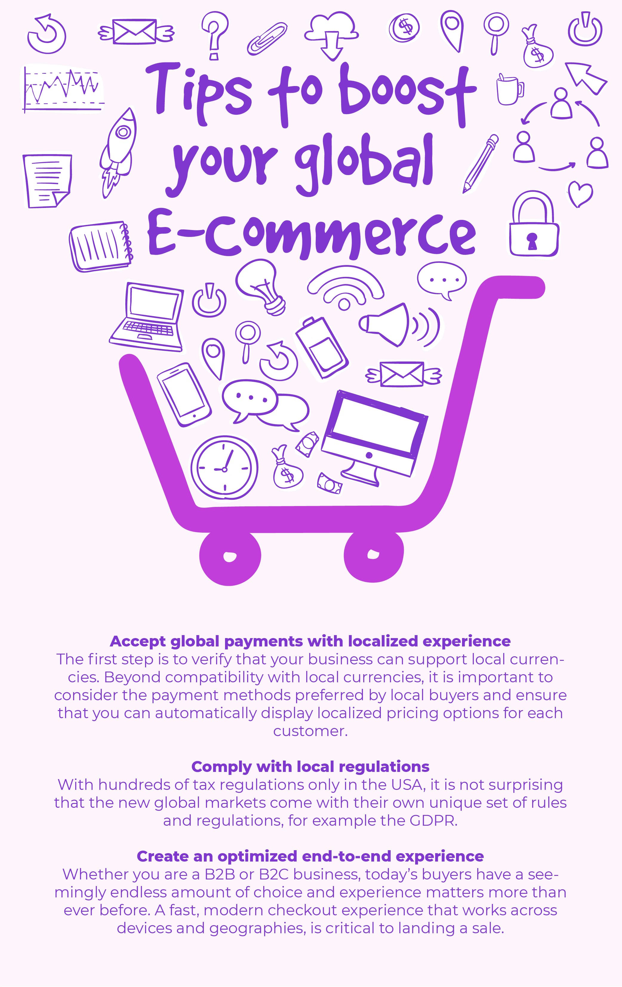 E-Commerce Virtual Mobile Infographic Image