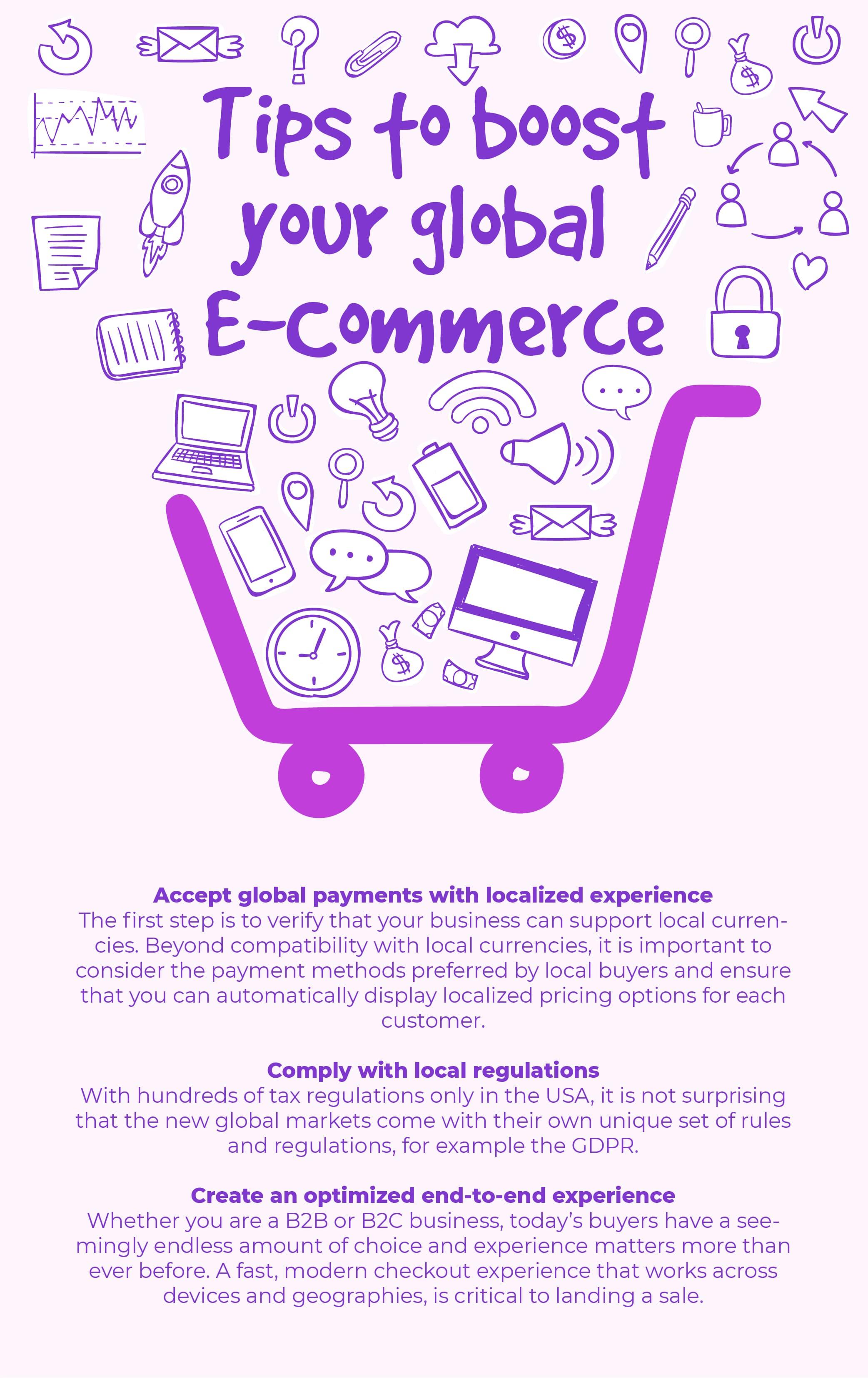 E-Commerce Virtual Mobile Infographic Image