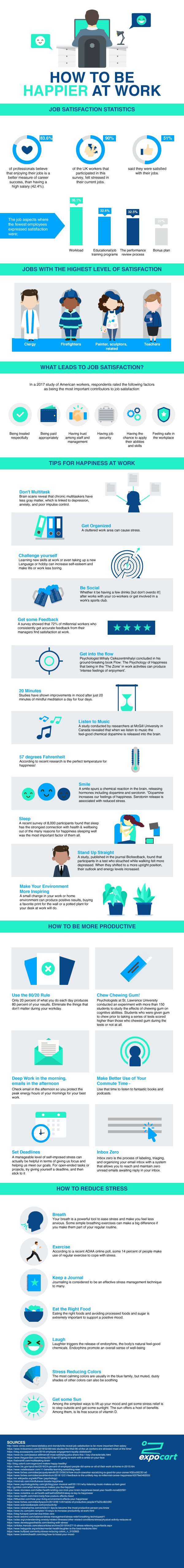 Happier Work Tips Infographic Image
