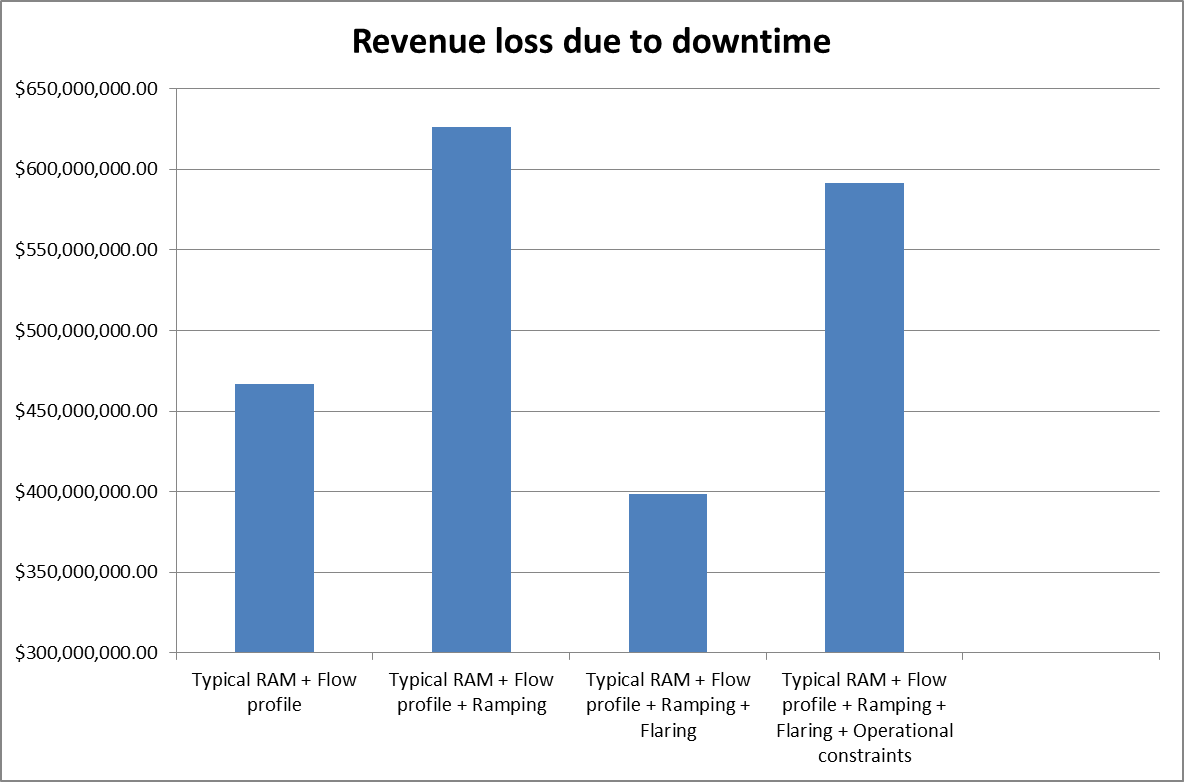 Business Cost Downtime Article Image