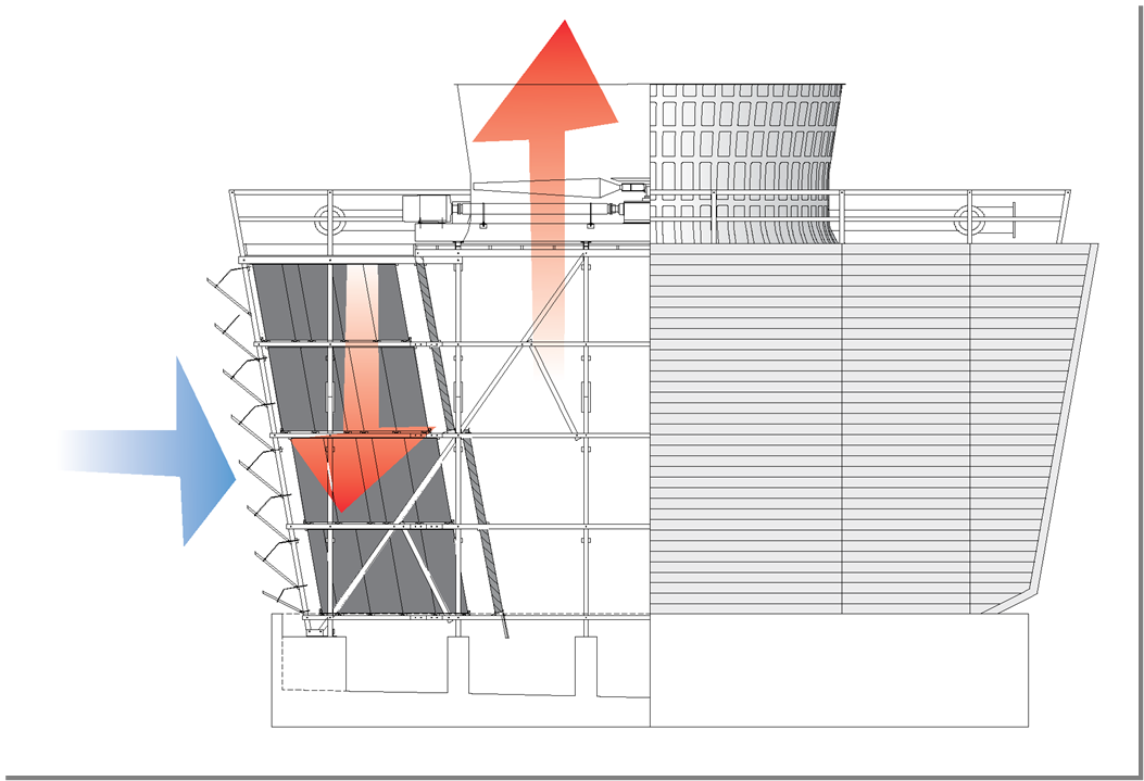 Crossflow Cooling Tower Article Image