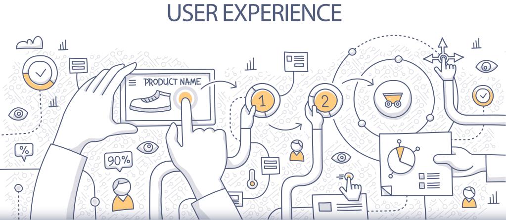 UX Testing Tips Header Image