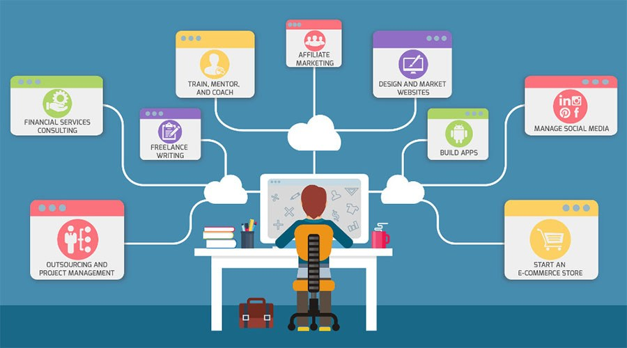 5 Online Business Ideas Article Image