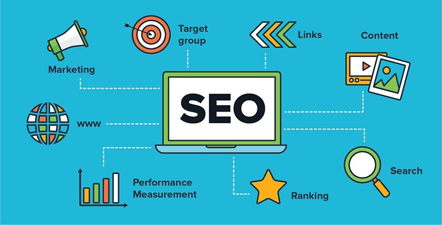 SEO Grow Business Online Article Image