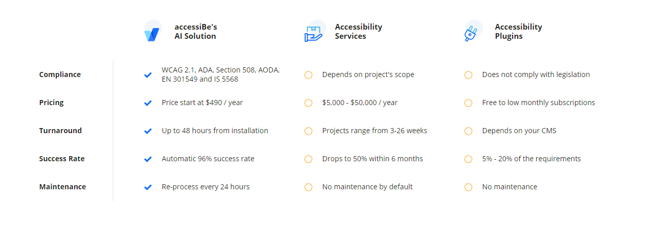 ADA-Compliant Websites Article Image 15