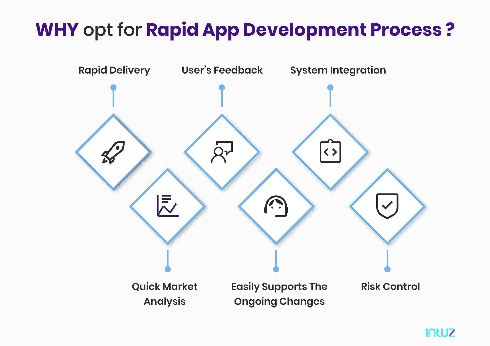 9 Rapid Application Development Tools Article Image 2