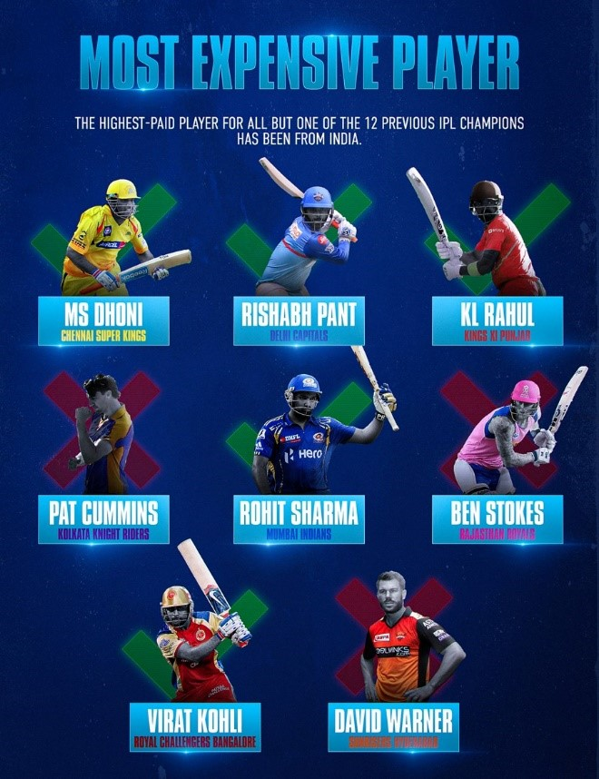 IPL Cricket League Entertainment Article Image 3