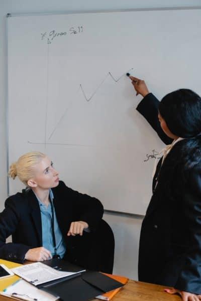 Business Presentation Step Guide Image2