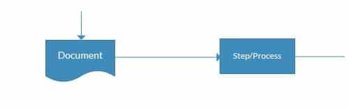 Flowchart Symbol Guide Article Image 5