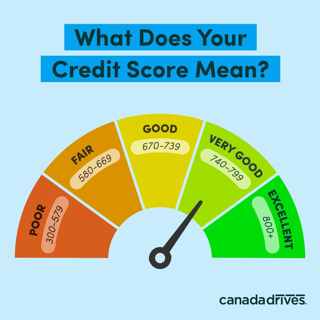 Business Personal Credit Score Article Image 1