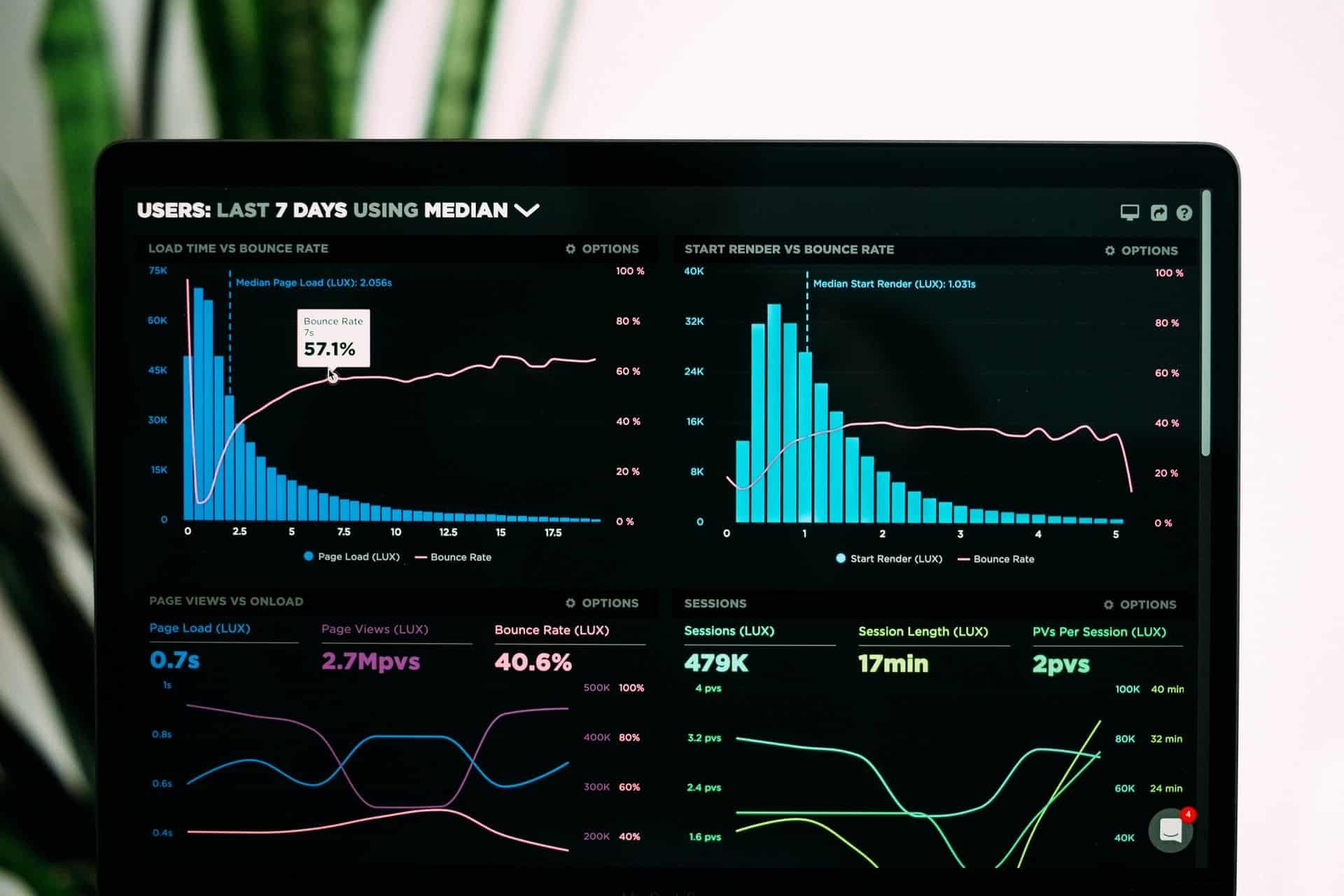 Augmented Analytics Guide Header Image