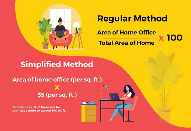 Home Office Deductions Article Image 1