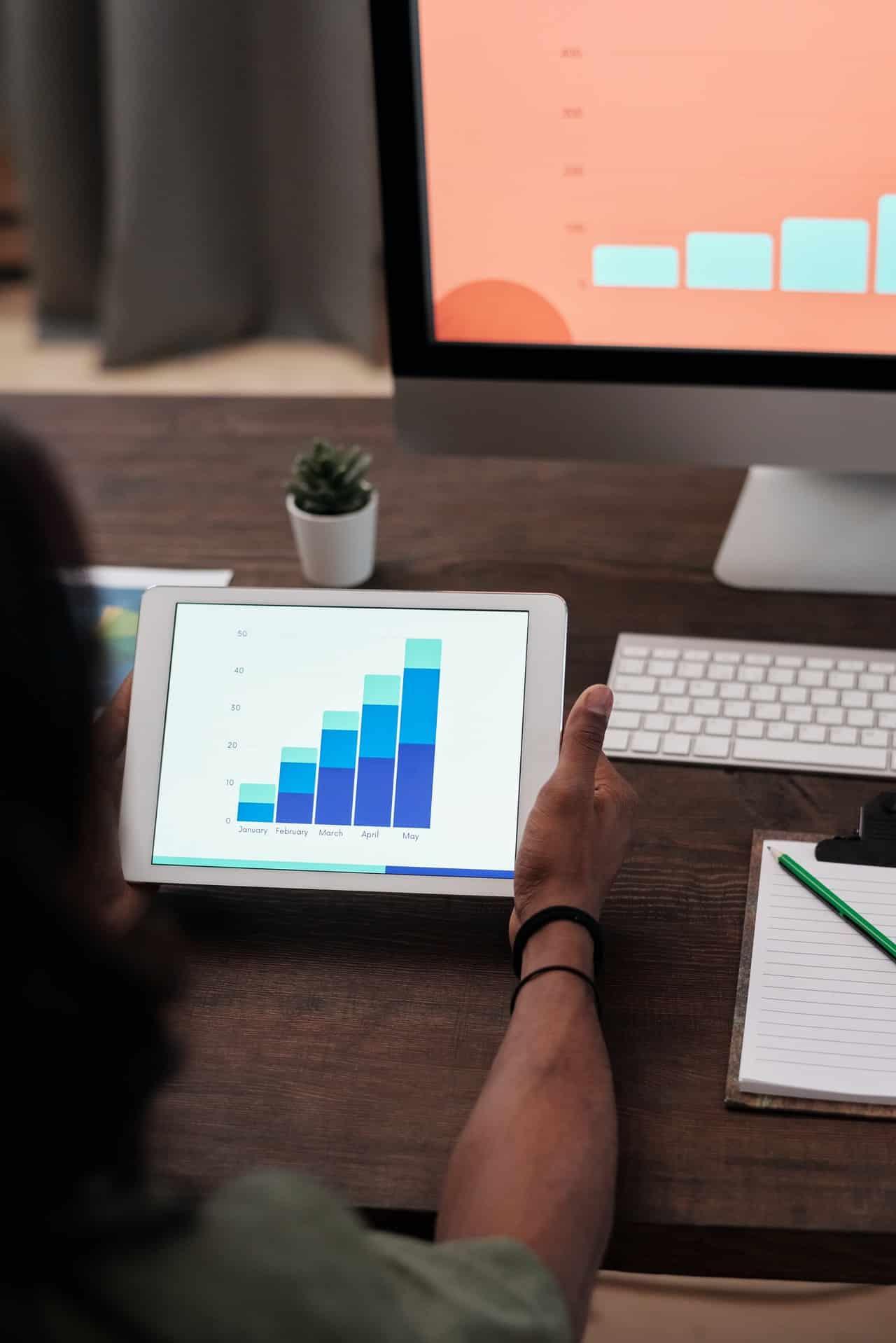 How Measure Marketing Success Article Image