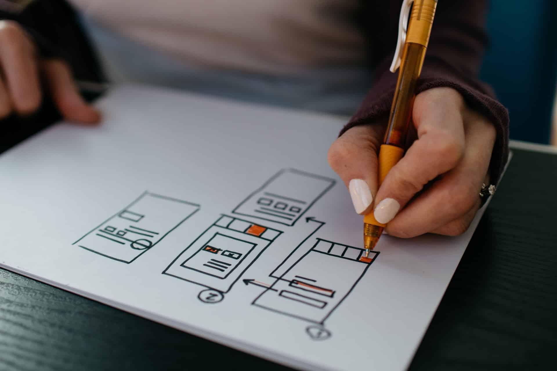 How Website Design Conversion Rates Header Image